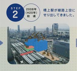 大阪駅はこう変わっていくらしい2