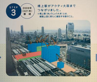 大阪駅はこう変わっていくらしい3