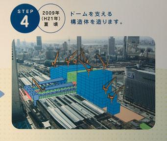 大阪駅はこう変わっていくらしい4