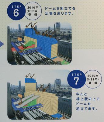 大阪駅はこう変わっていくらしい67
