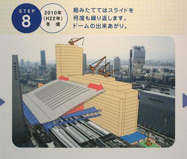 大阪駅はこう変わっていくらしい8